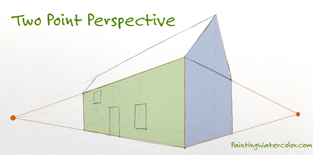 House in 2 point perspective