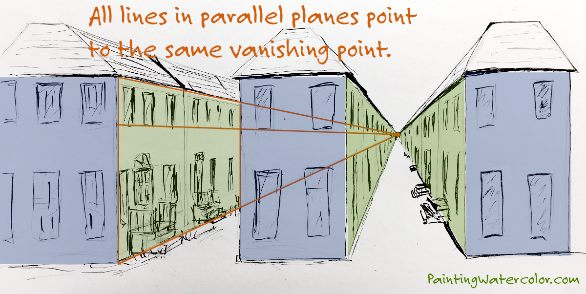 Houses in one point perspective